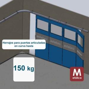 Ferrures pour portes coulissantes cintrées jusqu´à 150 kg